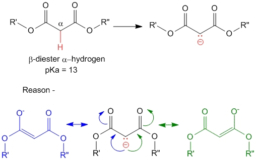 beta-ketoesters (pKa = 11) and beta-diesters (pKa = 13) also have lower pKa values compared to the simple ketones or esters due to the additional resonance stabilization by the alternate carbonyl group.