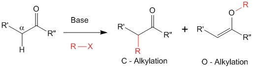 C-alkylation vs O-alkylation - A continuous challenge in the chemistry of enolates.