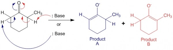 Figure 3 - Reaction of 2-methyl hexanone with base gives two products - A and B